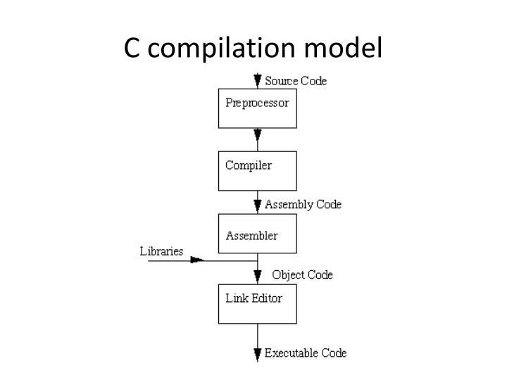 C compilation model