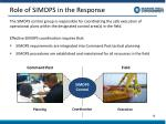 role of simops in the response