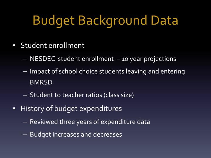 Budget Background Data