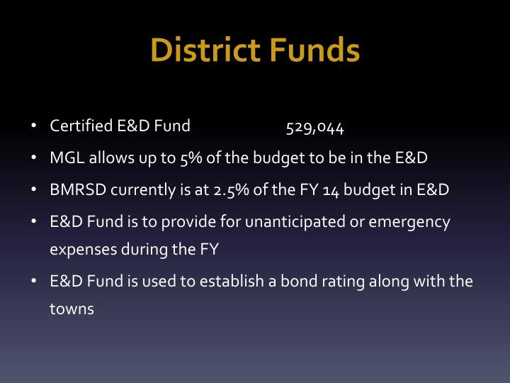 District Funds
