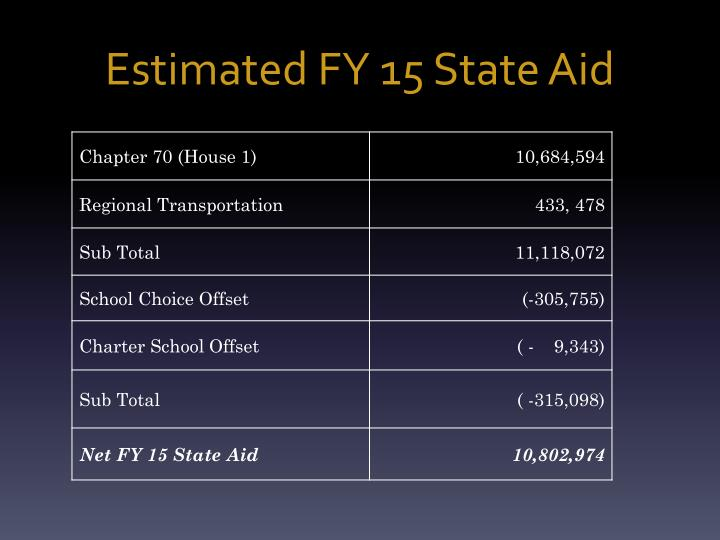 Estimated FY 15 State Aid
