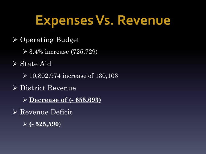 Expenses Vs. Revenue