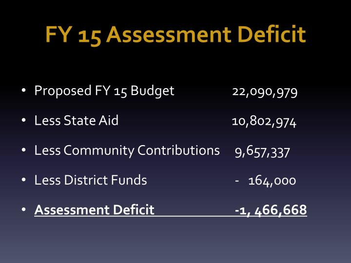 FY 15 Assessment Deficit