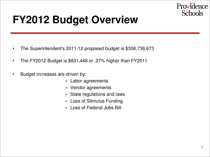 FY2012 Budget Overview