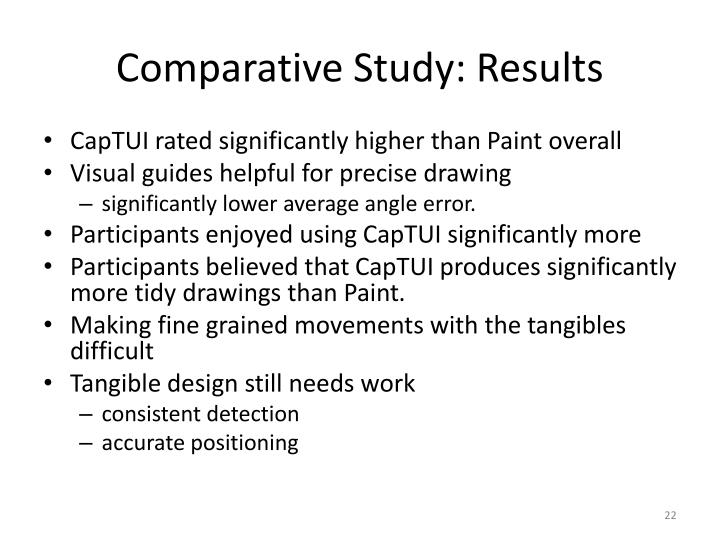 Comparative Study: Results
