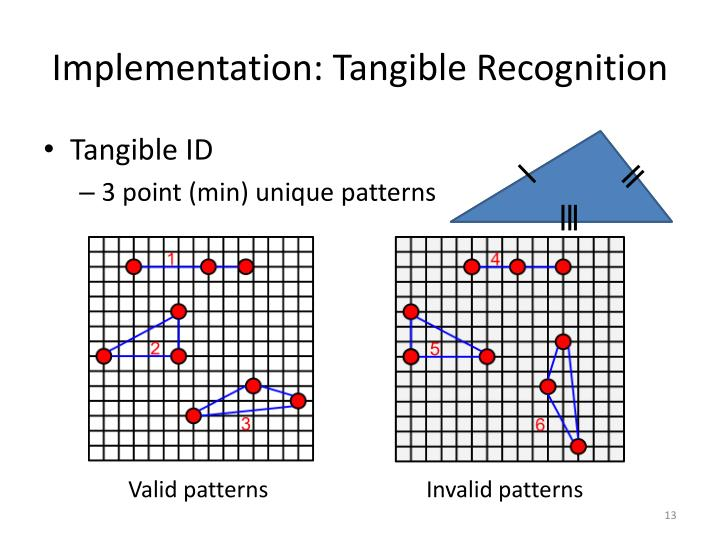 Implementation: Tangible