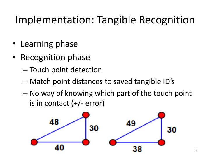Implementation: Tangible Recognition