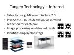 tangeo technology infrared