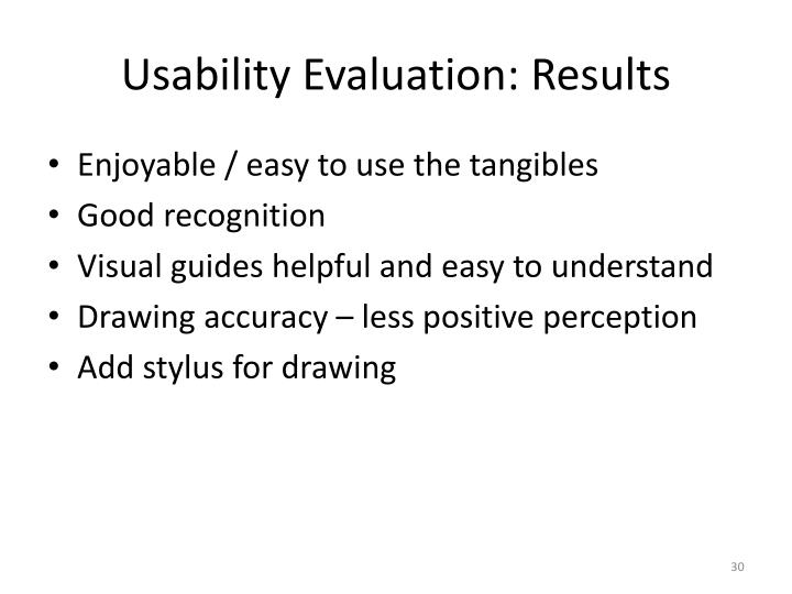Usability Evaluation: Results