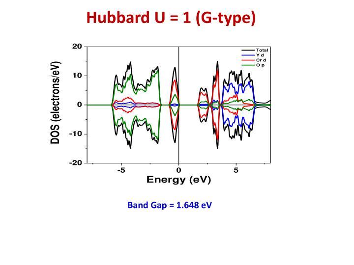 Hubbard U = 1 (G-type)