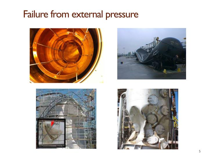 Failure from external pressure