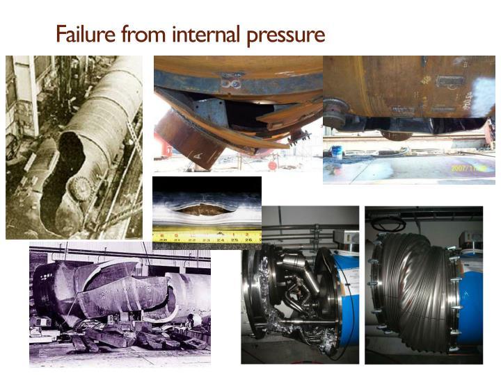Failure from internal pressure