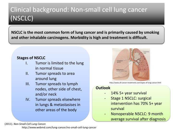 Clinical background: Non-small cell lung cancer (NSCLC)