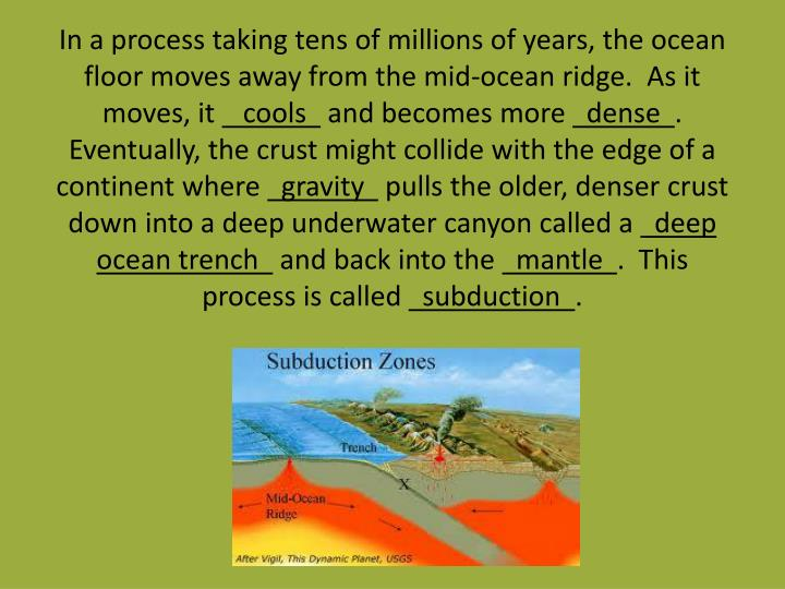 In a process taking tens of millions of years, the ocean floor moves away from the mid-ocean ridge.  As it moves, it