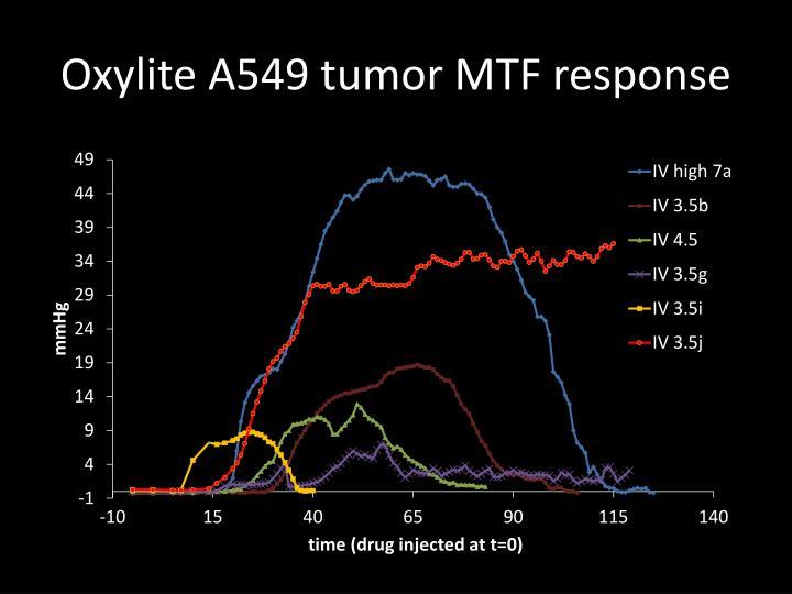 Oxylite A549 tumor