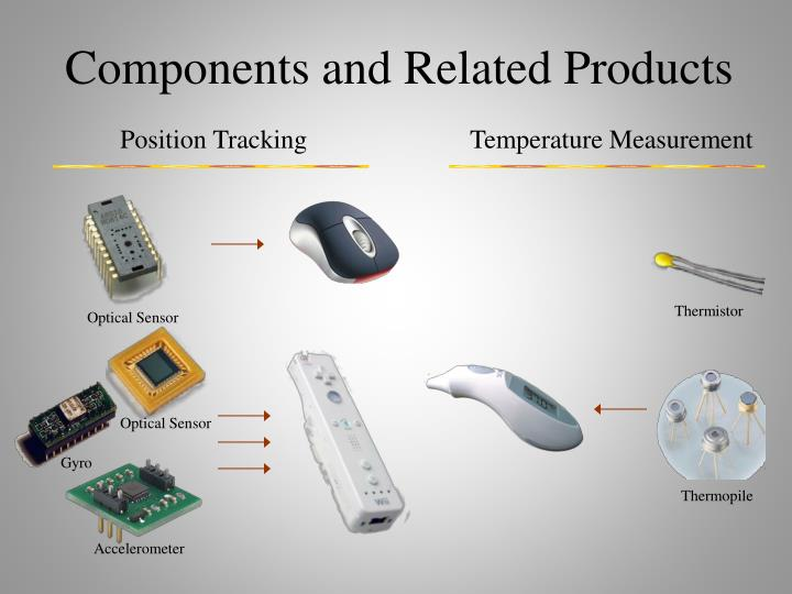 Components and Related Products
