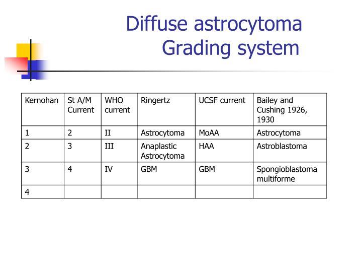 Diffuse astrocytoma