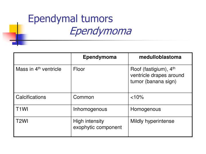 Ependymal tumors