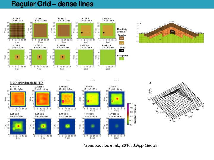 Regular Grid – dense lines
