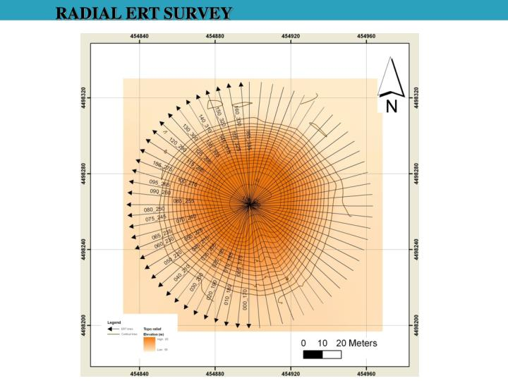RADIAL ERT SURVEY