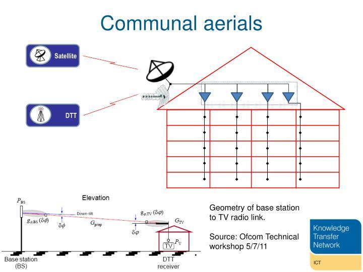 Communal aerials