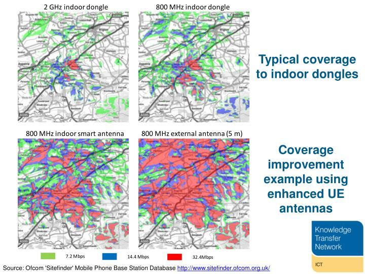 Coverage improvement example using enhanced UE antennas