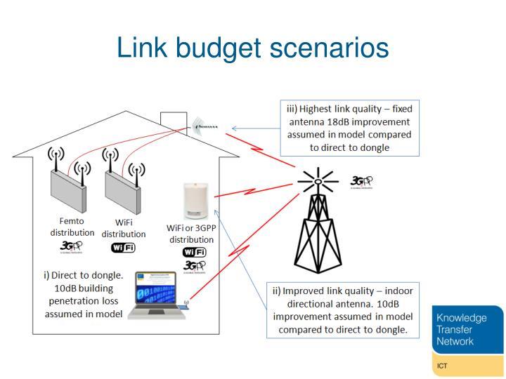 Link budget scenarios