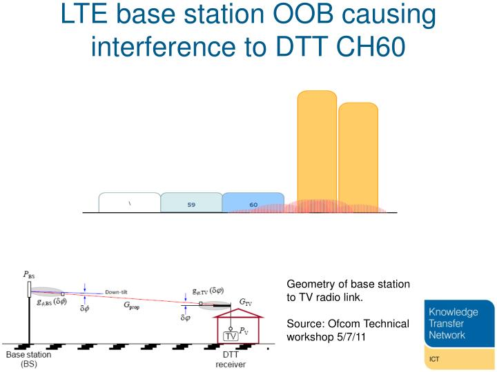 LTE base station OOB causing interference to DTT CH60