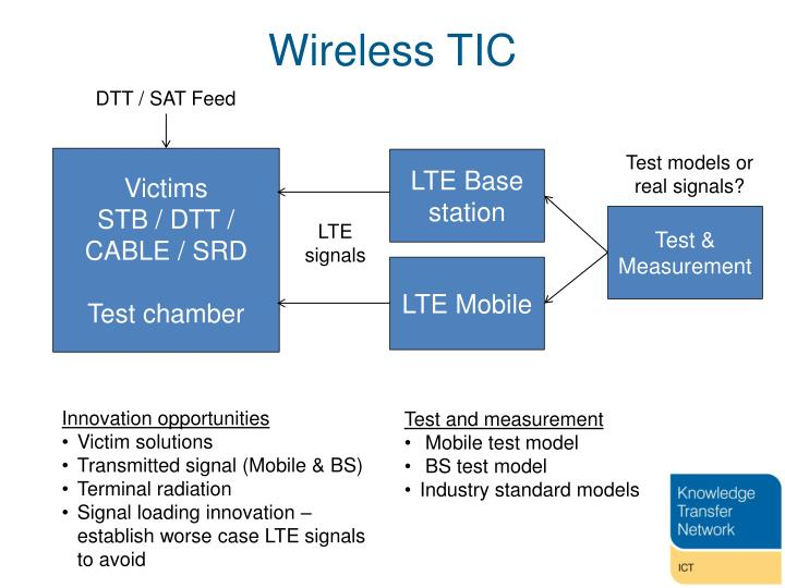 Wireless TIC