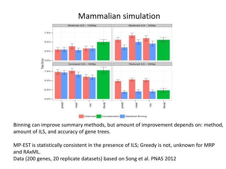 Mammalian simulation
