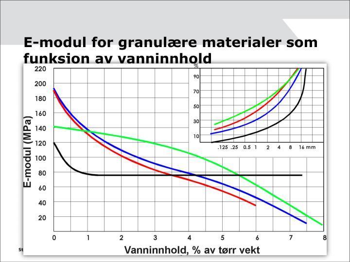 E-modul for granulære materialer som funksjon av vanninnhold