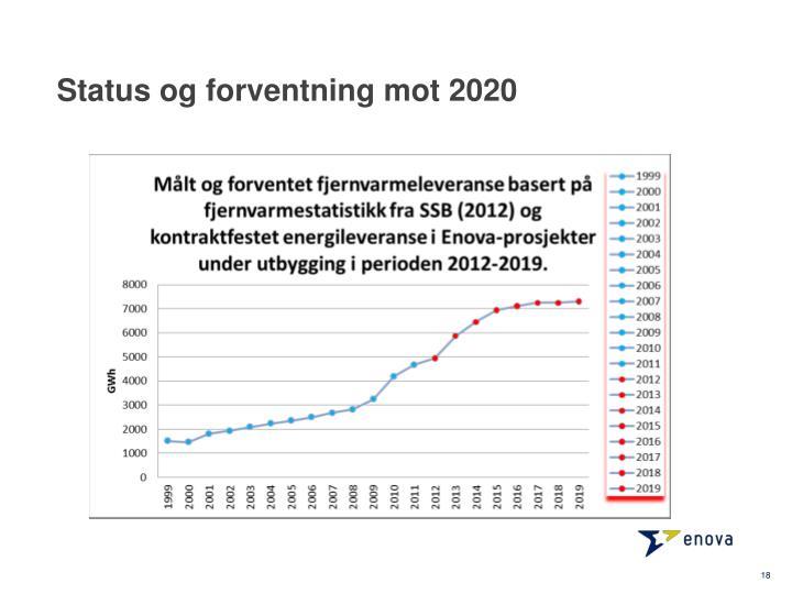 Status og forventning mot 2020