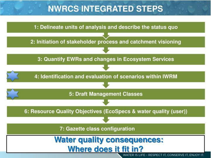 NWRCS INTEGRATED STEPS