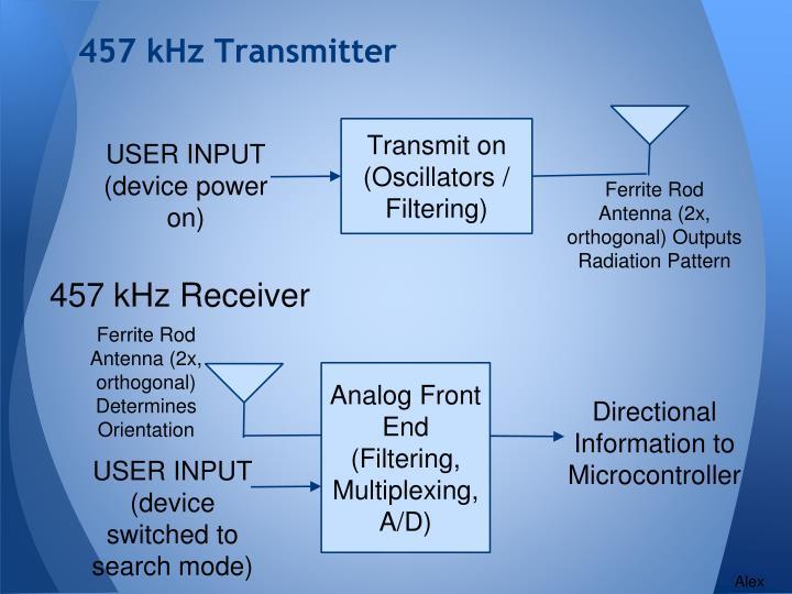 457 kHz Receiver