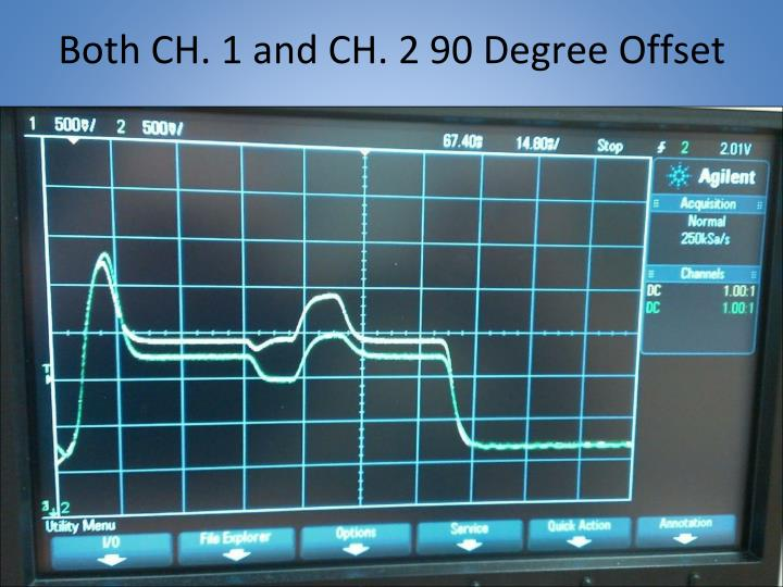 Both CH. 1 and CH. 2 90 Degree Offset