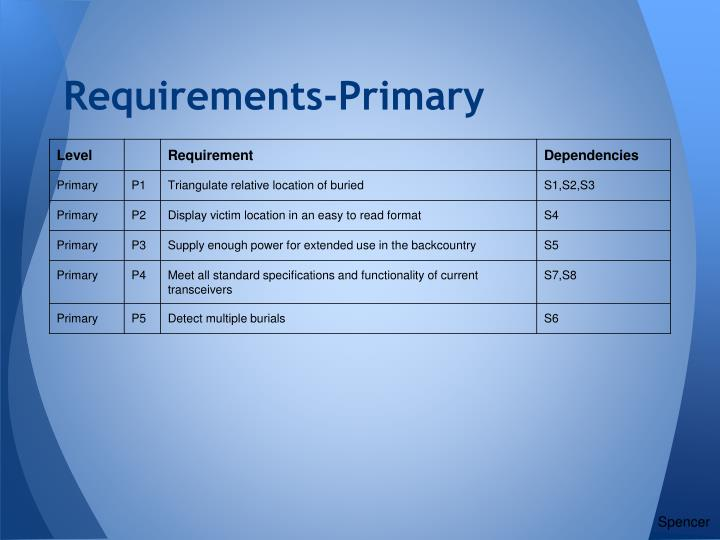 Requirements-Primary