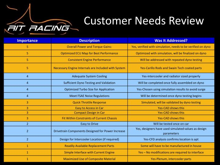 Customer Needs Review