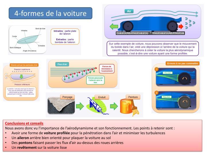 4-formes de la voiture