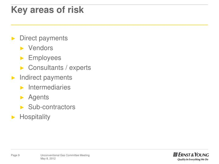 Key areas of risk
