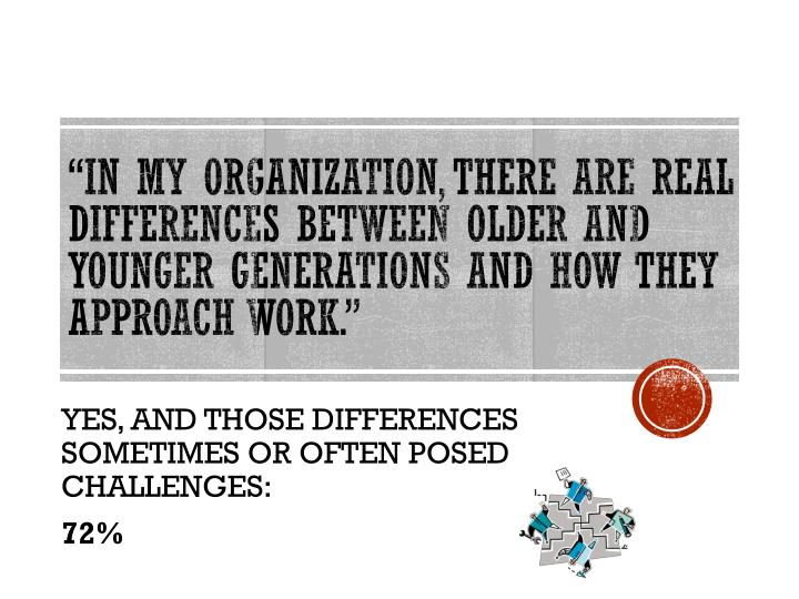 """In my organization, there are real differences between older and younger generations and how they..."