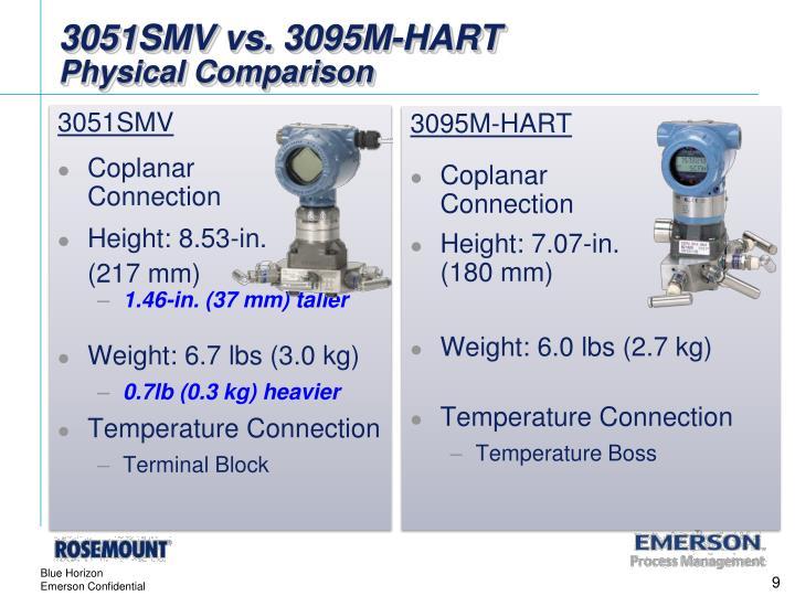 3051SMV vs. 3095M-HART