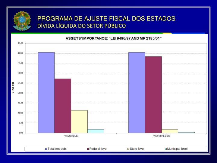 PROGRAMA DE AJUSTE FISCAL DOS ESTADOS