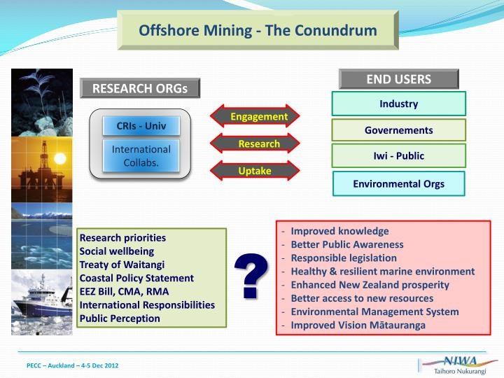 Offshore Mining - The Conundrum