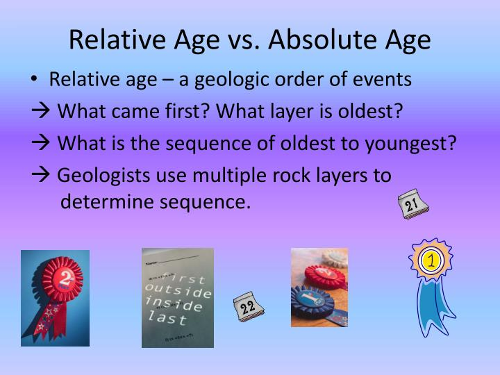 absolute age dating and relative activity