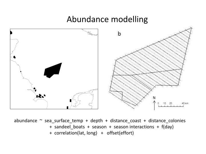 Abundance modelling