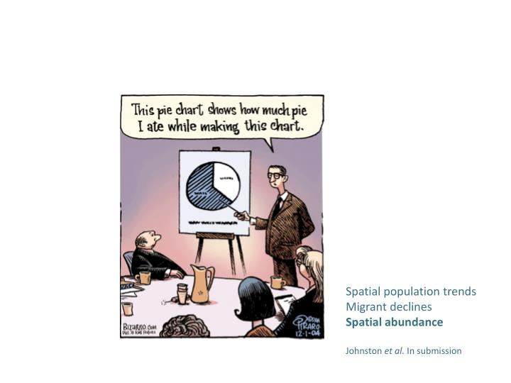 Spatial population trends