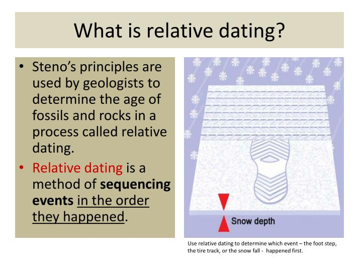 What is relative dating?