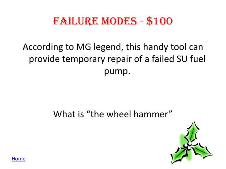 Failure modes - $100