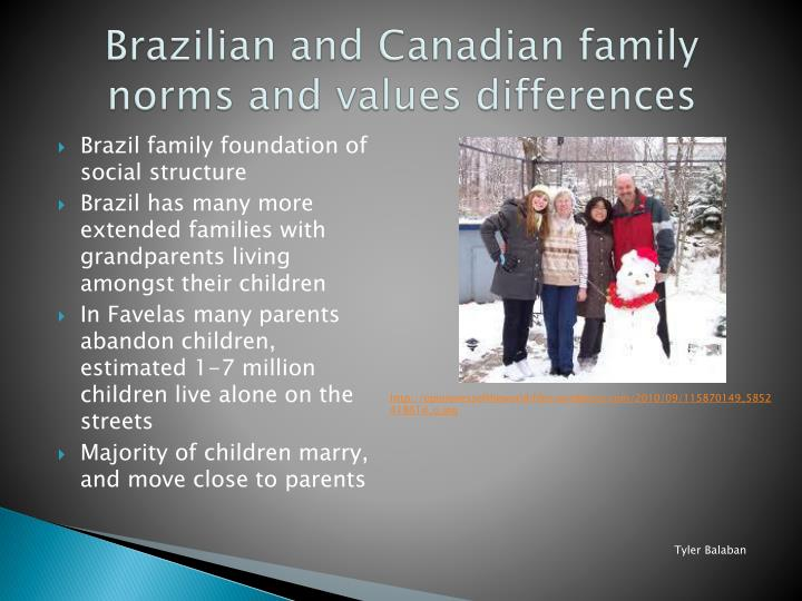 family norms Social norm examples by yourdictionary social norms, or mores, are the unwritten rules of behavior that are considered acceptable in a group or society.
