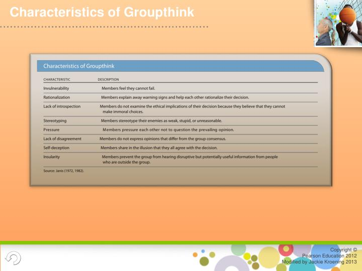 Characteristics of Groupthink